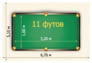 Столы для русского бильярда 11ф