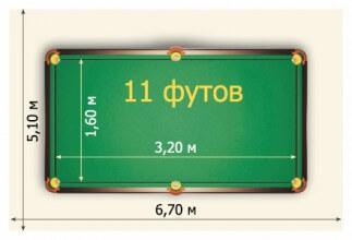 купить стол для русского бильярда 11ф