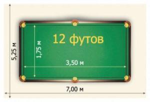 Столы для русского бильярда 12ф профессиональные