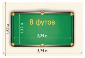 Столы для русского бильярда 8ф
