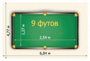 Столы для русского бильярда 9ф