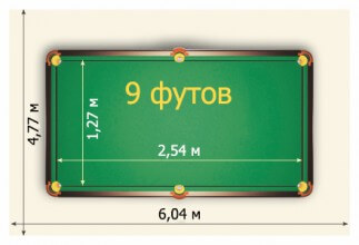 купить стол для русского бильярда 9ф